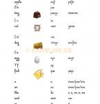Λεξιλόγιο Junior A Αγγλικά - Εισαγωγική Ενότητα 1